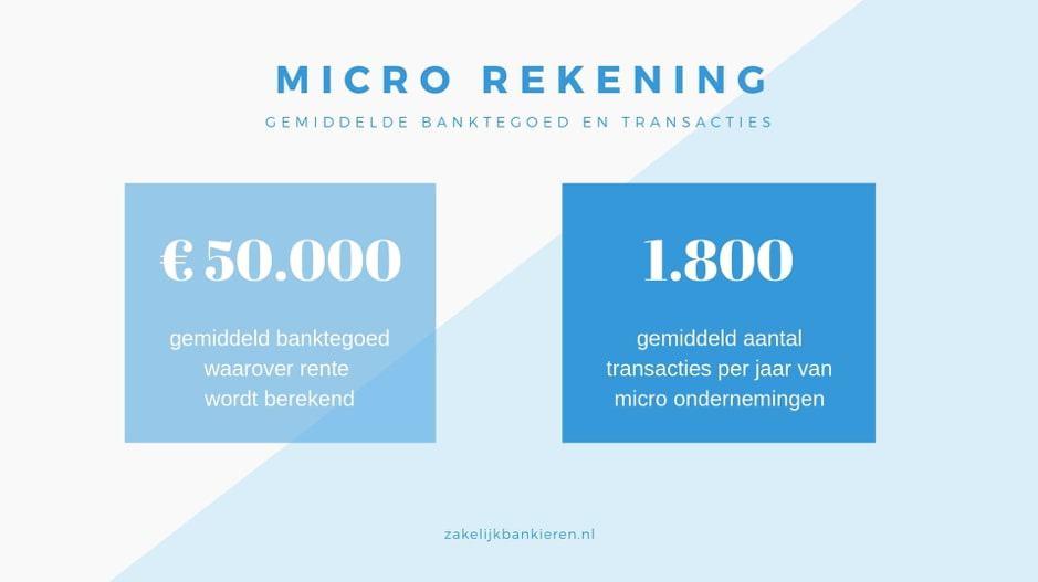 micro rekening